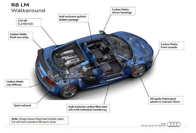 Audi Lauzon | Audi R8 LM 2015 - Walkaround