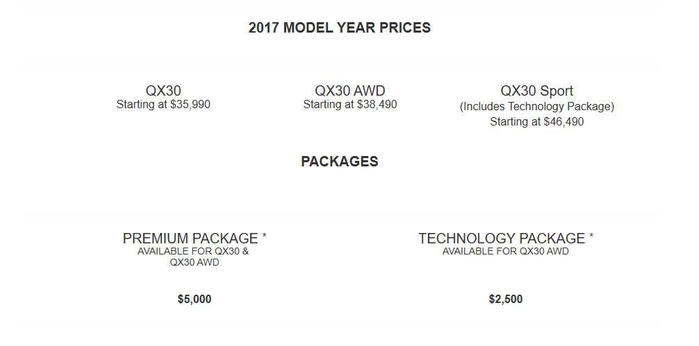2017 infiniti QX30 - information