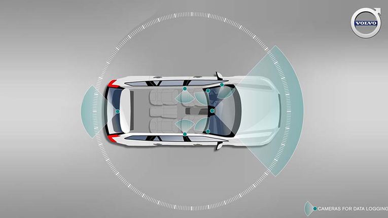 VOLVO AUTONOMOUS DRIVING - Cameras For Data Logging Chart