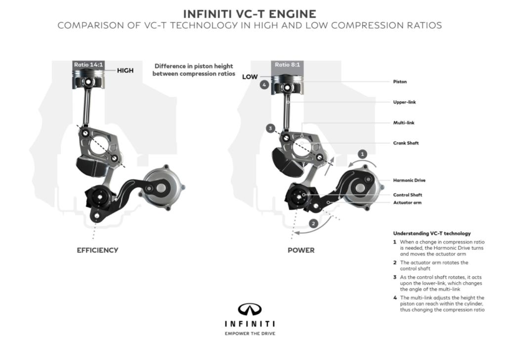 2019 infiniti QX50 - Infiniti engine