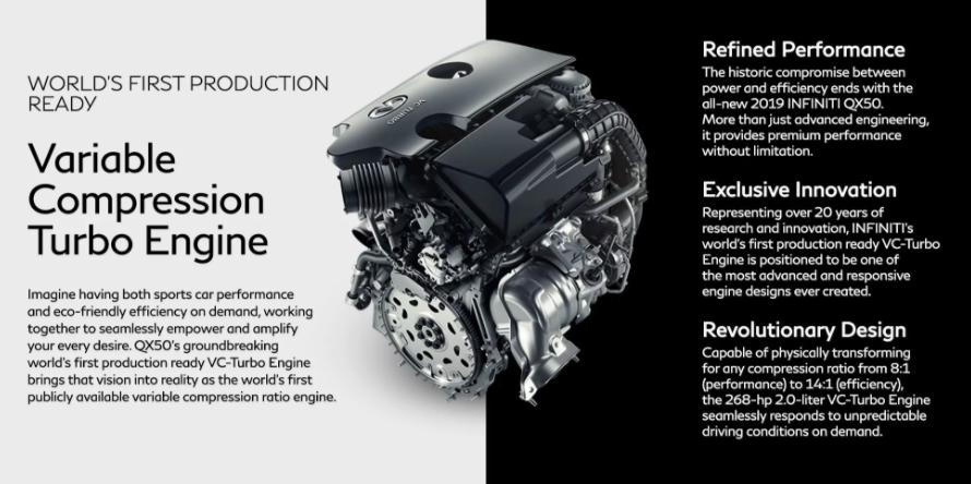 2019 Infiniti QX50 - Turbo Engine