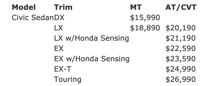 pricing listing