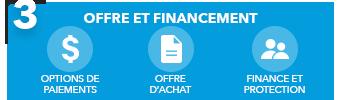 3. offre et financement; options de paiement offre d'achat et finance et protection