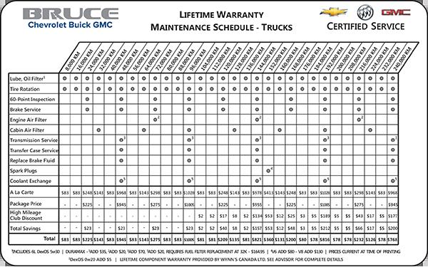 LIFETIME WARRANTY MAINTENANCE SCHEDULE For Trucks