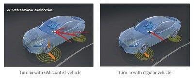 Mazda annonce les technologies de contrôle SKYACTIV-VEHICLE DYNAMICS