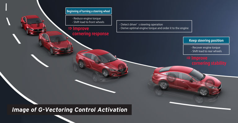 Mazda's G-Vectoring Control Wins AJAC's Innovation Technology Award