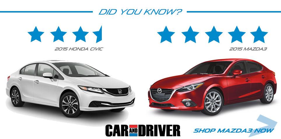 Mazda3 Vs. Honda Civic: A Surprising New Mazda - Driving Matters