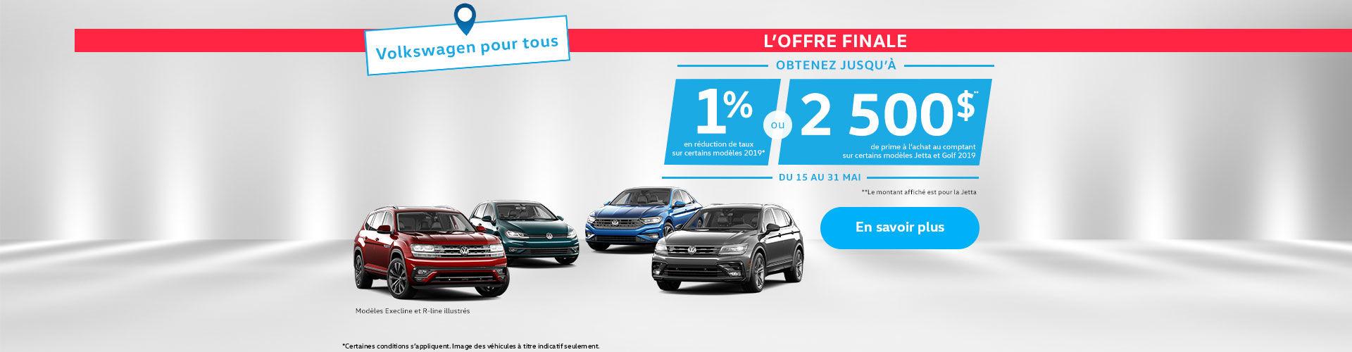 Événement Short Sale Volkswagen