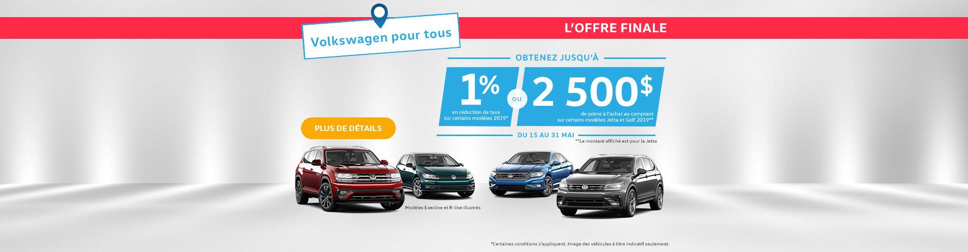 Événement Volkswagen pour tous short sale