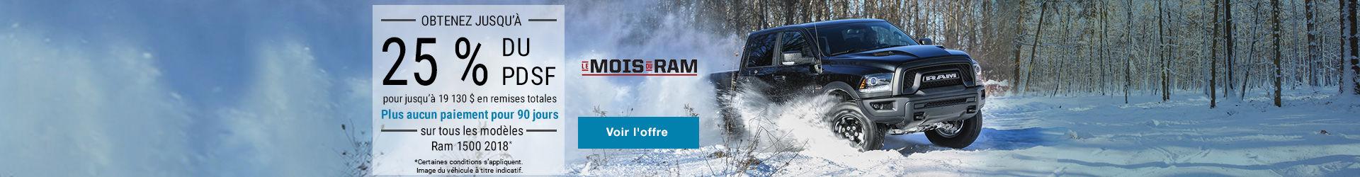 L'événement RAM