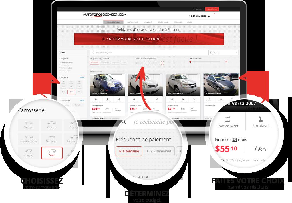 Sauvez du temps en concession, en accomplissant toutes les étapes de l'achat du véhicule vous-même