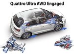 A Quick Look at Audi's New Quattro Ultra System