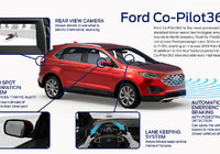 What is Ford Co-Pilot360