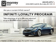 INFINITI OWNER LOYALTY PROGRAM