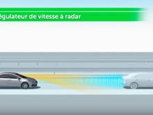 Toyota Safety Sense (TSS) - Régulateur de vitesse dynamique à radar (DRCC)