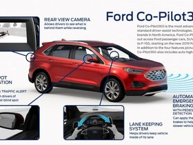 A Glance at the Ford Co-Pilot 360 System
