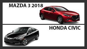 Mazda3 2018 versus Honda Civic