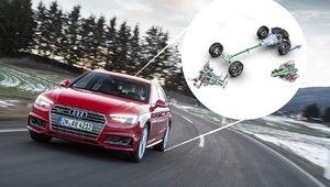 Traction intégrale : Le 4MATIC de Mercedes vs le Audi Quattro