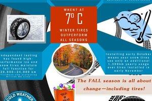 Quelques éléments à considérer lors de l'installation de pneus d'hiver