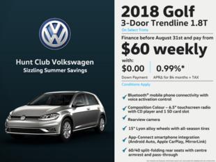 VW Golf Finance