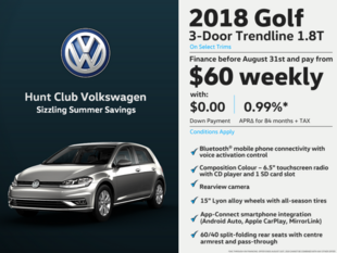 VW Golf Finance