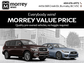 Morrey Value Pricing