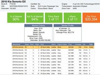 2016 Kia Sorento AWD EX Turbo REAR BACK UP CAMERA
