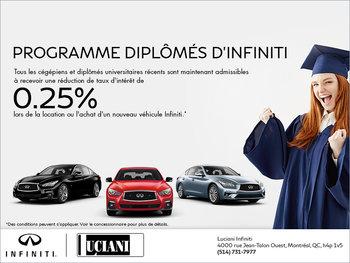 Programme des diplômés Infiniti