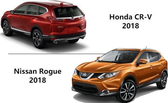 Honda CR-V 2018 versus Nissan Rogue 2018 : le premier pour son espace