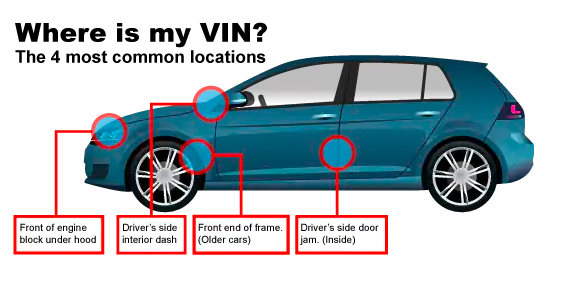 How to Read Your VIN Number