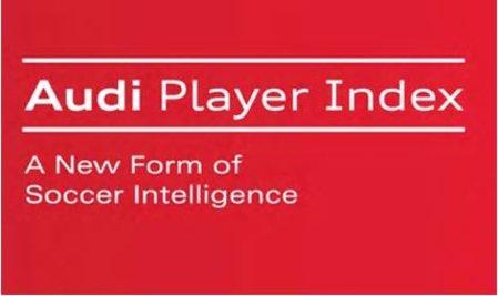 Audi Player Index