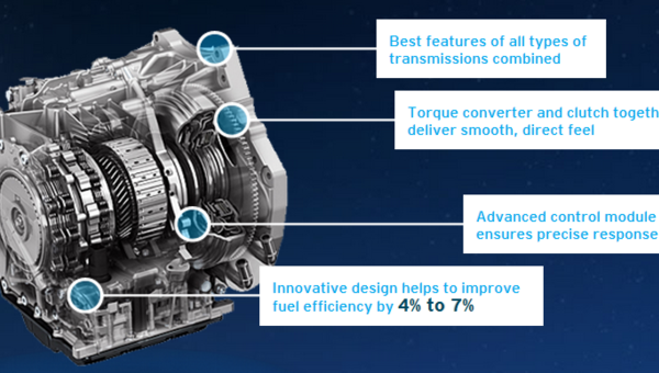 Three Things You Need to Know About SKYACTIV-X Technology