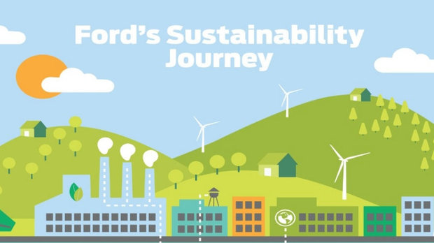 FORD INDUSTRY LEADER IN SUSTAINABLE MANUFACTURING