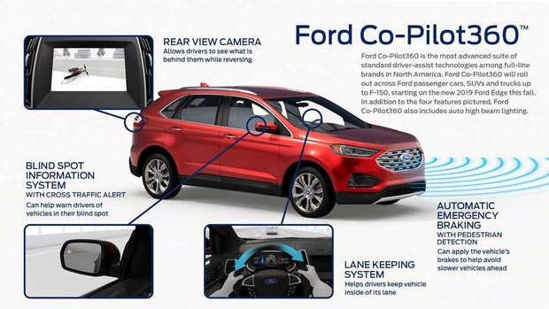 A quick look at Ford Co-Pilot360