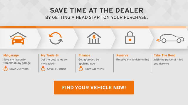 Save time at the dealer