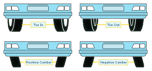 How to Tell Your Car Needs a Wheel Alignment