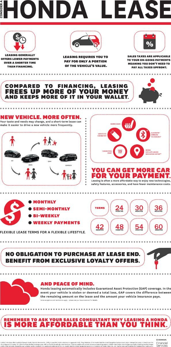 Benefits of Leasing with Okotoks Honda
