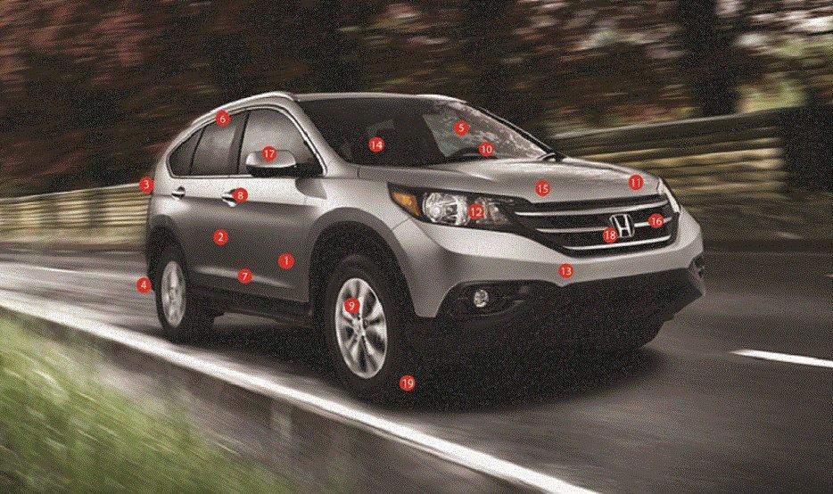 Listowel Honda Lease Guard